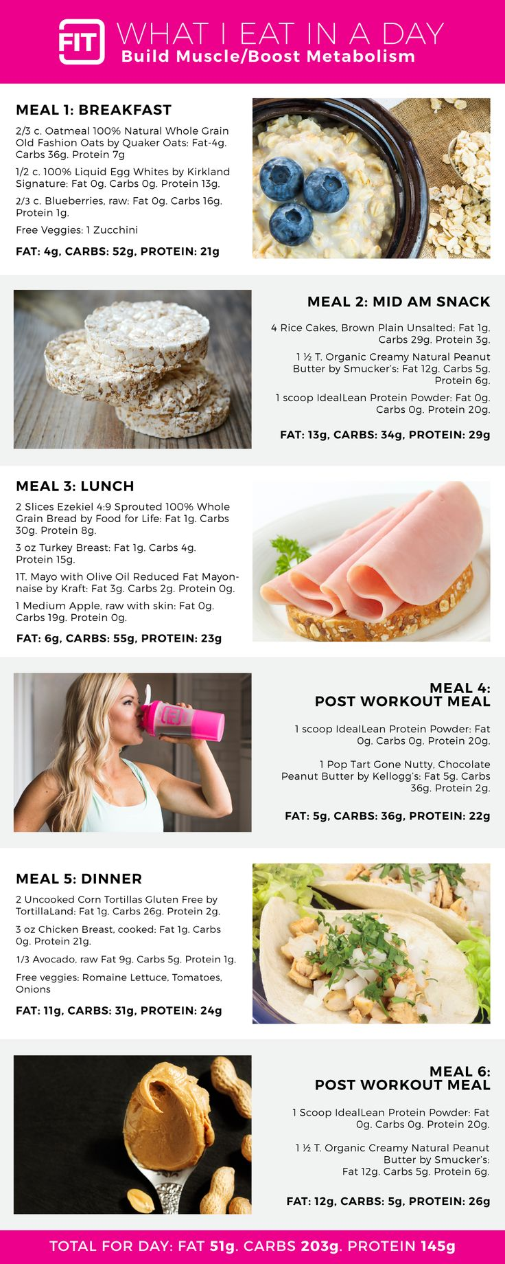 this is a sample of what trainer lindsey eats in a day to build muscle