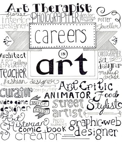 25+ great ideas about Art Careers on Pinterest | Arts jobs, Visual ...