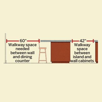 Walkway clearances for two-cook kitchens or for universal design. | Illustration: Arthur Mount | thisoldhouse.com