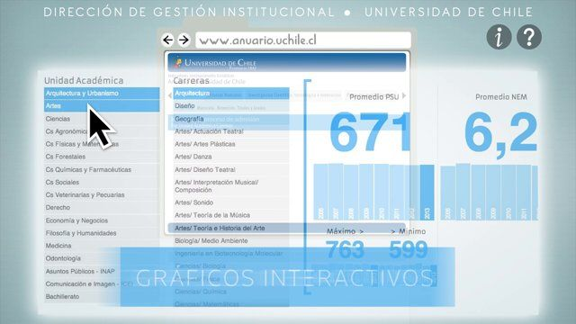 Anuario Interactivo Universidad de Chile.