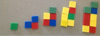 A look at teaching growing patterns!