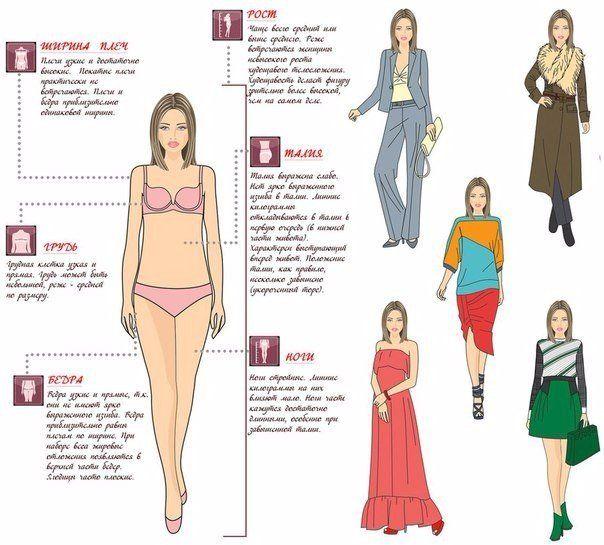 Стройному  «Прямоугольнику» носить нельзя: Облегающую и мешковатую одежду. Узкие юбки. Стринги. Тонких бретелей.