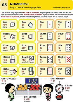 Learn Korean @ Funny Kpop stuff blog!!!