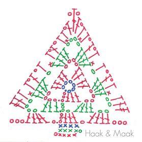 Haak & Maak: Oma's kerstboom 2.0