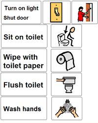 Boardmaker Symbols Free PDF | Visual using Mayer-Johnson PCS symbols for bathroom routine.