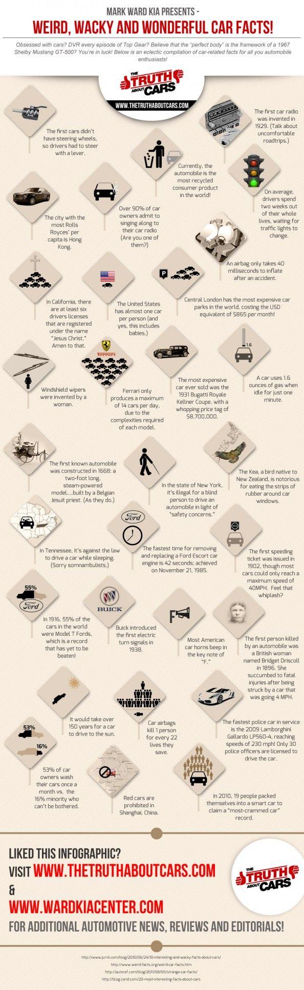 Weird, Wacky and Wonderful #Car Facts via @David Nilsson Horton #Infographic