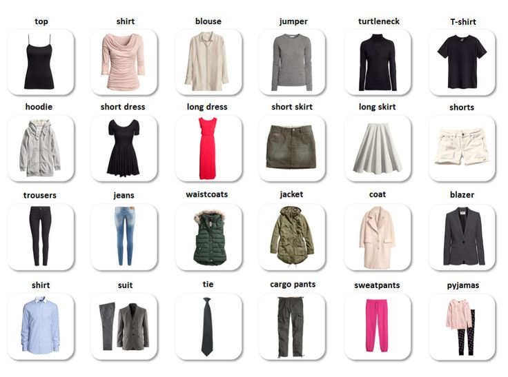 Clothes - English Vocabulary
