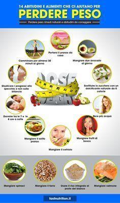 nutrizione e perdere peso