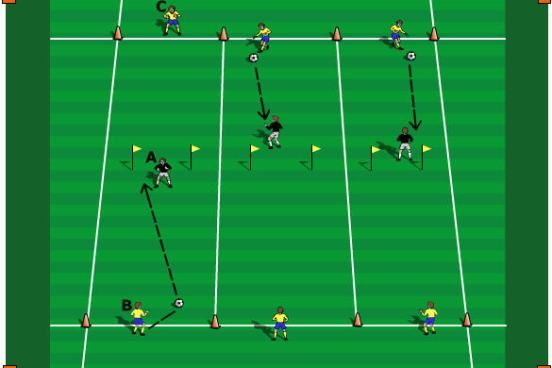 Emphasis: Finishing, receiving, defending, passing, goalkeeping Set-up: Use the penalty area and a regulation size goal. Two lines of defenders stand on both sides of the goal. Three lines of attac…
