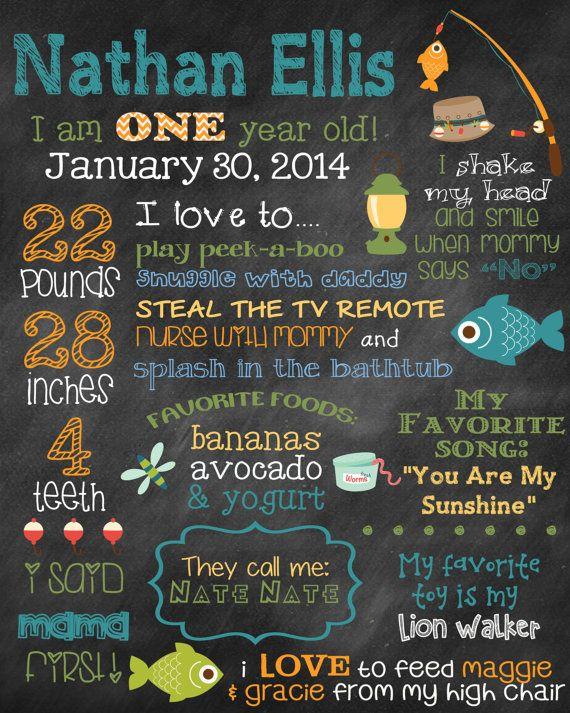 Fishing First Birthday Poster // First by ChalkingItUpBoards