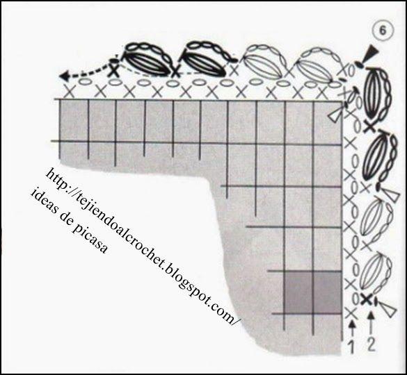 The 342 best Puntillas y Bordes images on Pinterest | Crochet ...