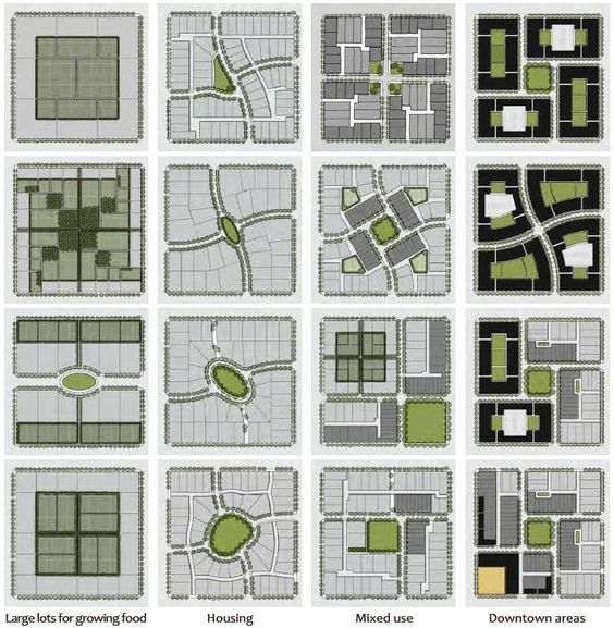 17 best CLUSTER PLANNING images on Pinterest | Urban planning ...