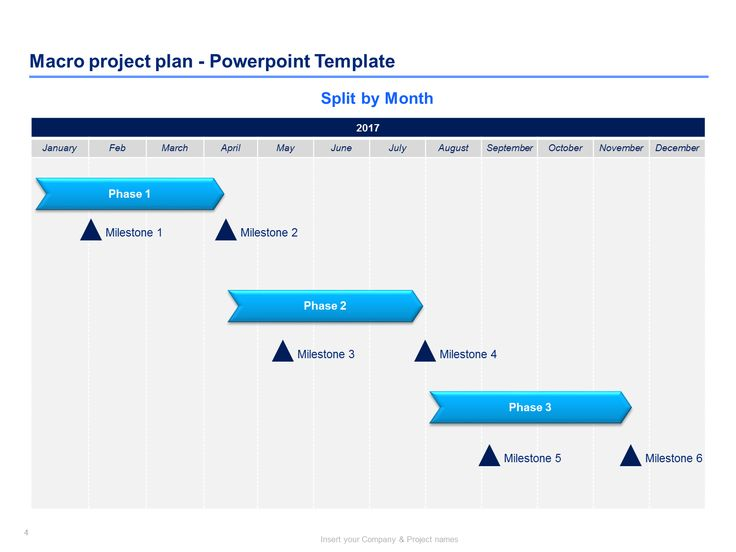 21 best images about Project Plan Templates \ Project Timeline - project plan