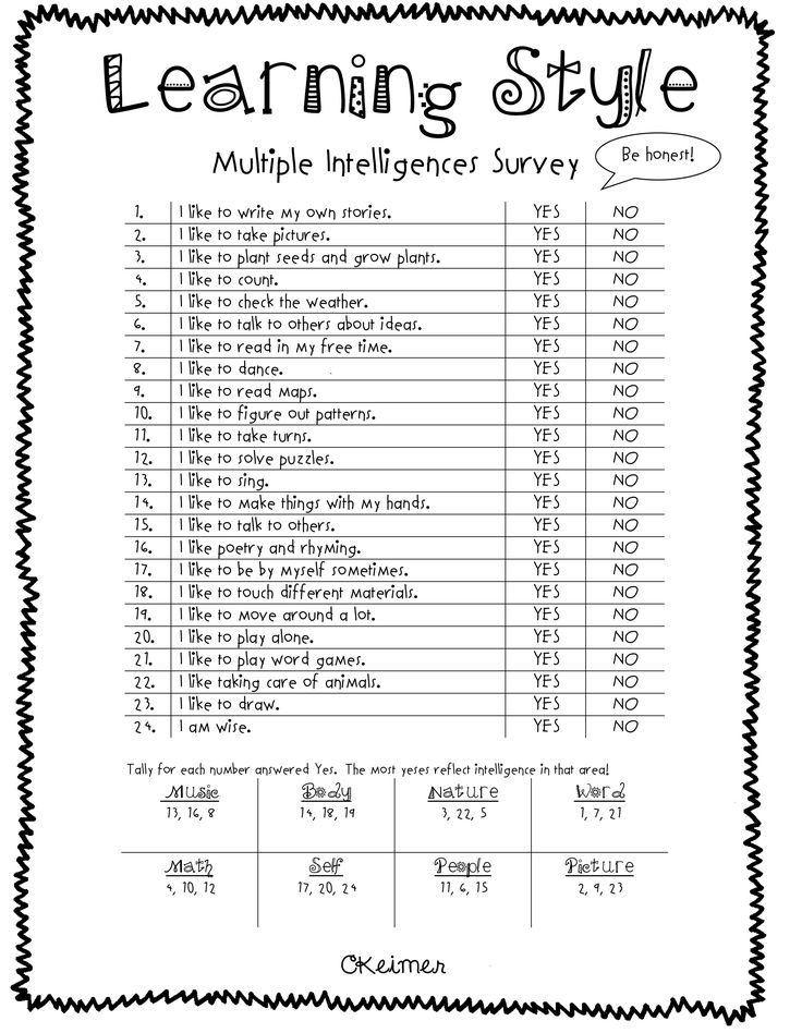 All About Me Activities: A Multiple Intelligences Assessment