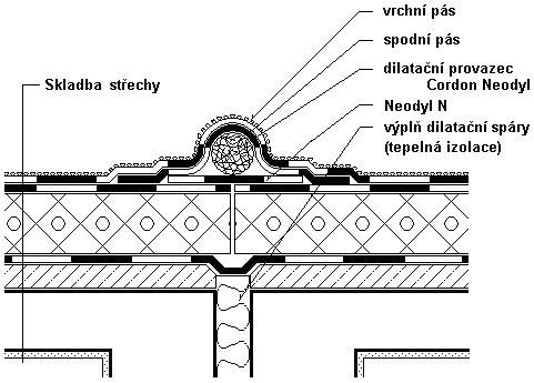 Neodyl.JPG (481×345)