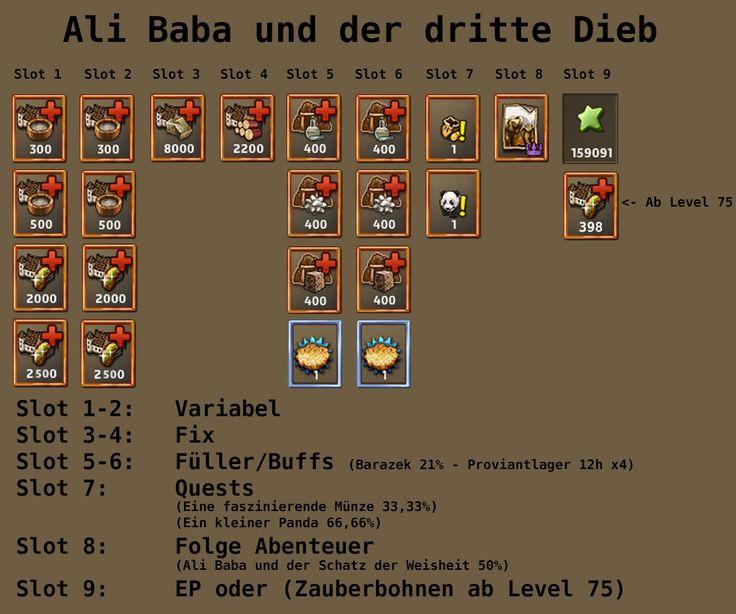 DSO Ali Baba und der dritte Dieb Loot - http://zwergenstadt.com/siedler/dso-ali-baba-abenteuer-loots.php