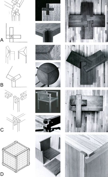Woodworking joints