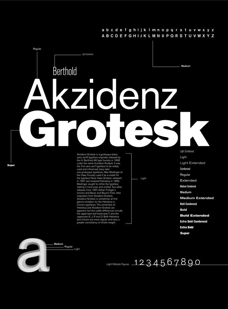 Muestra de la Akzidenz Grotesk.
