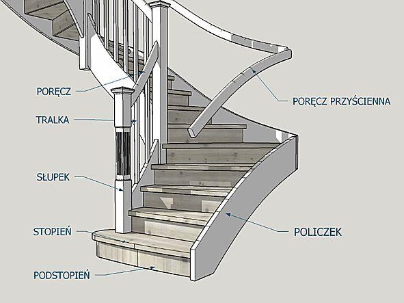 Budowa schodów   CAMFORM Schody z drewna Zamość lubelskie