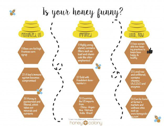 Is Adulterated Honey Real? | Bee News, see more at http://pioneersettler.com/is-adulterated-honey-real/