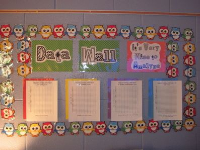 Lots of cute Owl inspired ideas in this well organized classroom