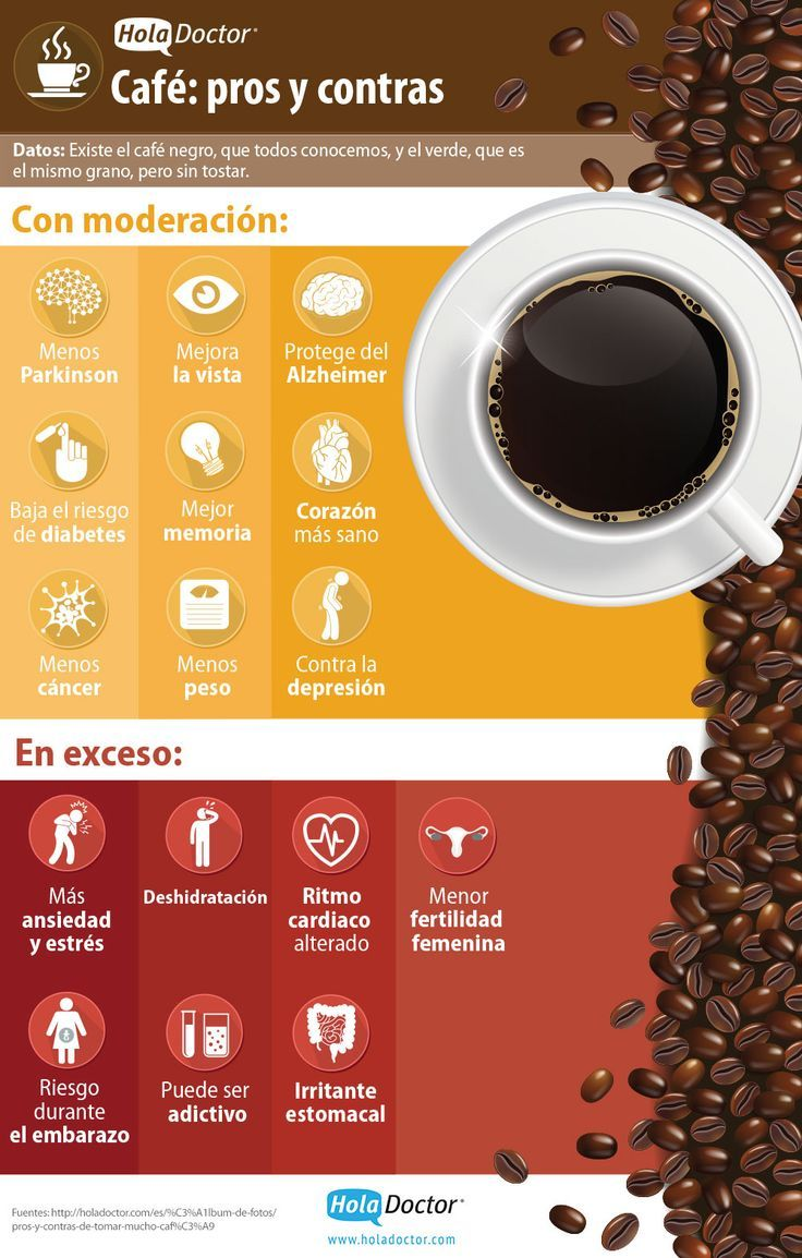 El café: beneficios y contraindicaciones de su abuso. #café #salud #infografia