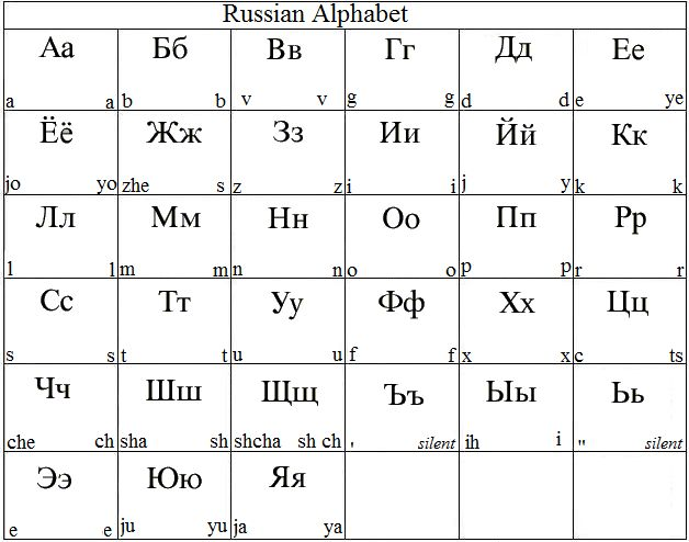 For The Russian Alphabet 14