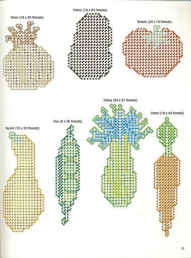 503 Best Images About Plastic Canvas On Pinterest