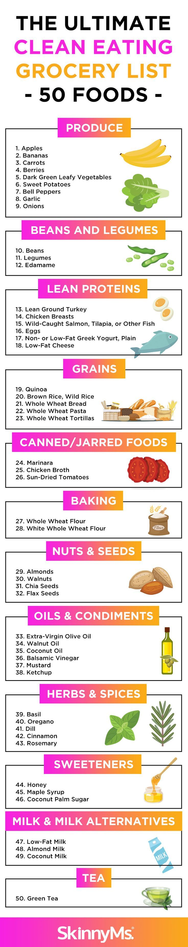 1569 best Dieta images on Pinterest