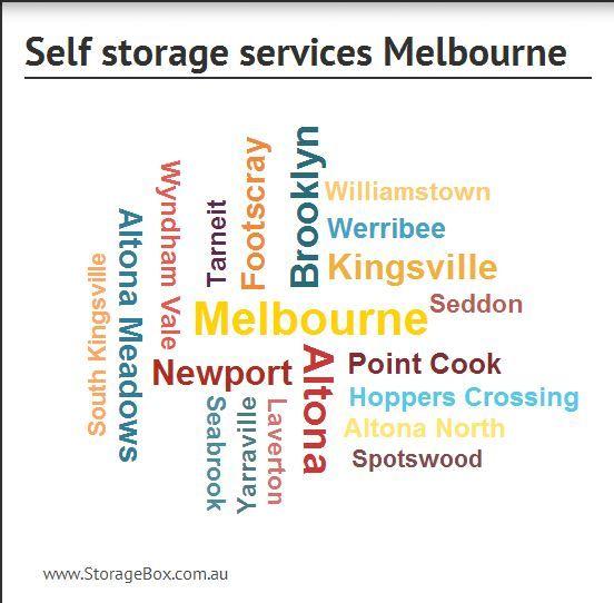 Storage Box Self storage services in Melbourne's western suburbs include areas http://www.storagebox.com.au/Storage-Units-location.html
