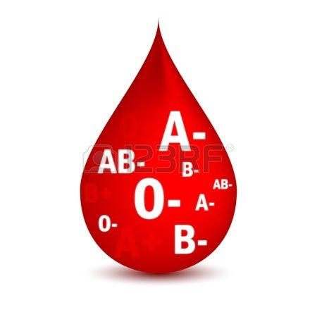 """World's RAREST Blood Type"" = ""AB-Negative"" (0.8% of the world population) as most people do not have A & B proteins in their bodies; not the same as the type in shortest supply by blood banks (which is ""O-Negative""). _____________________________ Reposted by Dr. Veronica Lee, DNP (Depew/Buffalo, NY, US)"