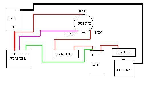 Astounding Hot Rod Basic Wiring Diagram Sbc With Hei Wiring Diagram Wiring Cloud Hisonuggs Outletorg