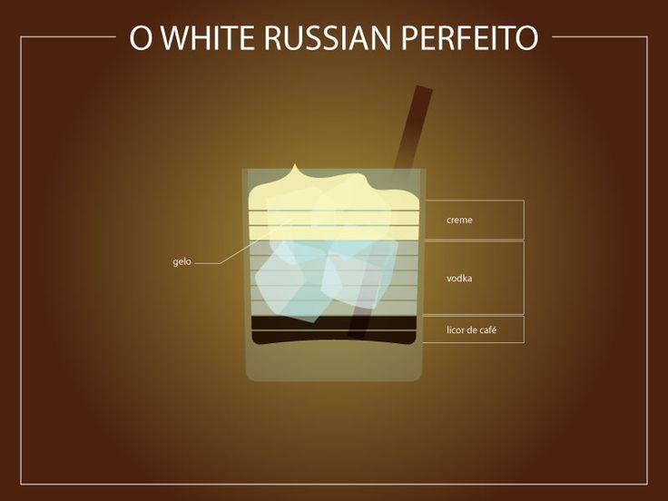 bebidas infográfico