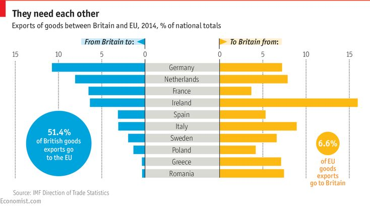 """In graphics: Britain's referendum on EU membership: A background guide to """"Brexit"""" from the European Union 