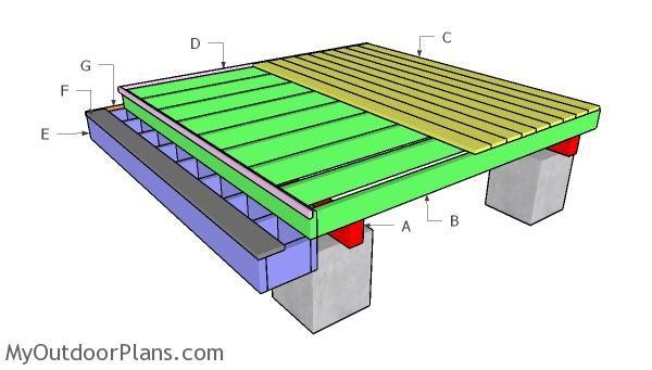 8 8 Deck Plans Deck Plans Deck Diy Plans