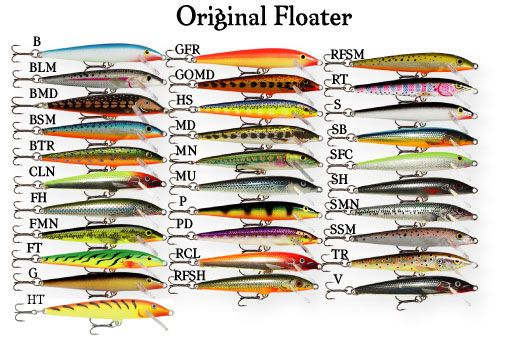 Rapala Fishing Lures color charts | pencil plugs and raps - The Michigan Sportsman Forums