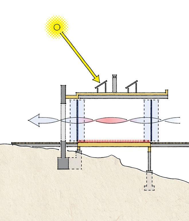 Image Result For How To Make Solar Panelsa