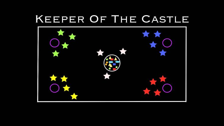 Physed Games - Keeper of the Castle