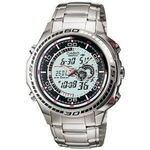 THE SUPPLY SHOPPE - Product - CW456 WHITE STAINLESS STEEL EDIFICE (EFA-121D-7AVDF)