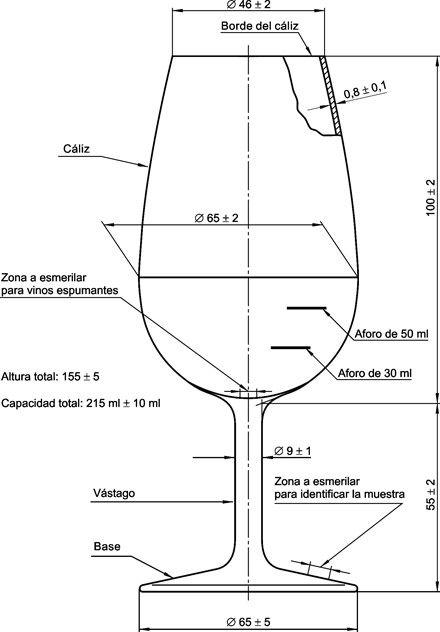 Para poder degustar un vino correctamente, IRAM desarrolló una norma junto a expertos nacionales para establecer los requisitos adecuados. ¿Cómo es la copa ideal para catar un vino?