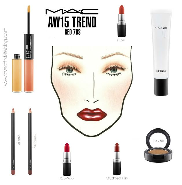 Love At First Site: MAC FALL/WINTER 2015 TRENDS