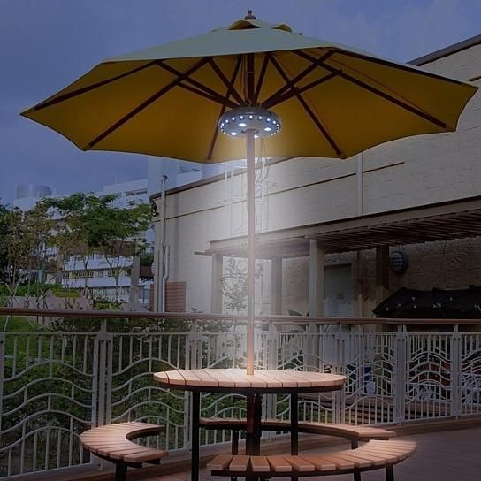UFO 360 Patio Umbrella Light with 28 LED Ring #Home #NewItems #NewArrivals