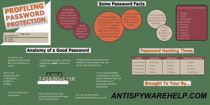 Tips for making a secure password.    Remove almost any Virus or Spyware with the instructions at http://www.AntiSpywareHelp.com