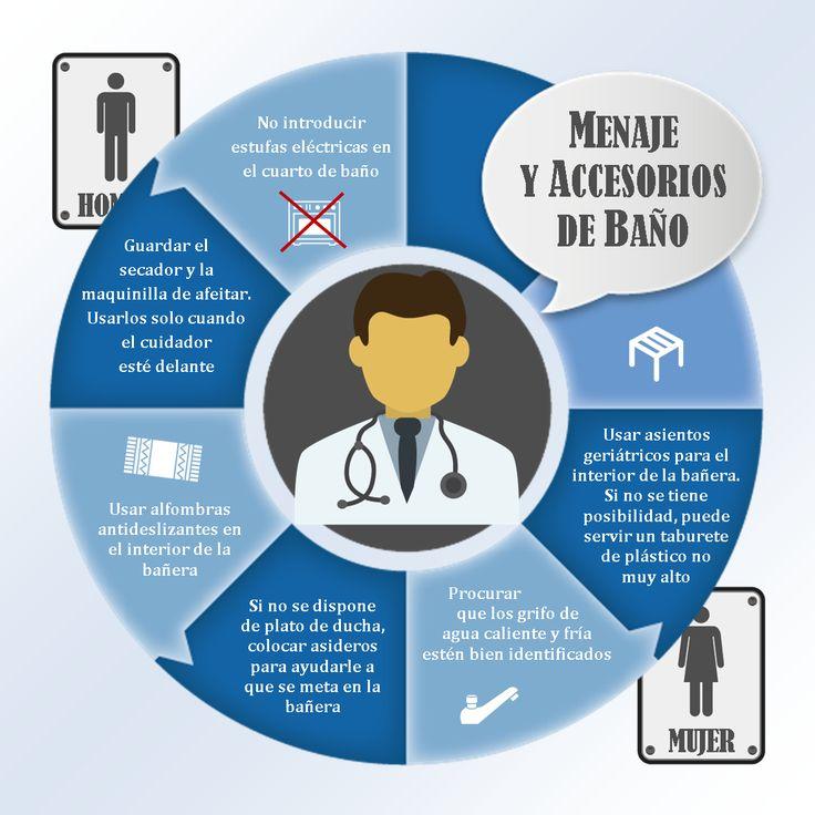 JUAN JOSÉ ALONSO SÁNCHEZ | CRE DE ALZHEIMER Apuntes sobre higiene +Ver más consejos sobre alzhéimer..