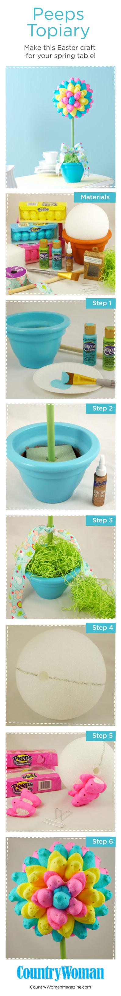 Hatch an eye-catching #Easter centerpiece using Peeps! Get instructions for the #spring #craft c/o Country Woman Magazine.