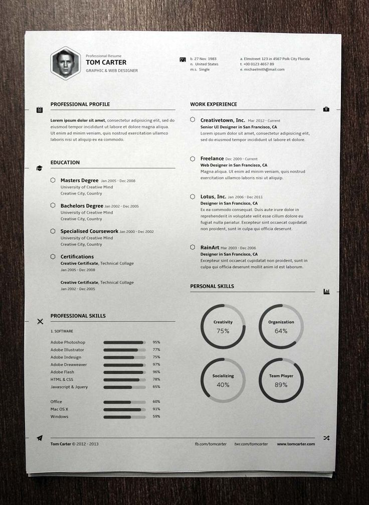 18 best Kickresume Templates Gallery (Resume samples, Resume - apple resume templates