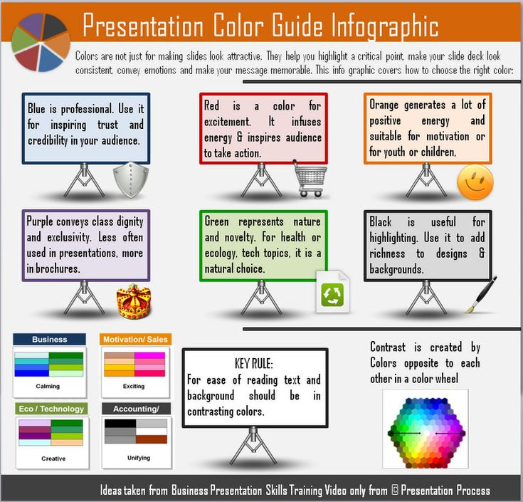 best powerpoint tips images powerpoint tips  infographic presentation slide color guide