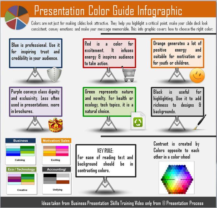 Infographic Presentation Slide Color Guide from Presentation Process