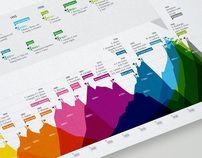 "Consulta este proyecto @Behance: ""Brockhaus Encyclopedia Infographics"" https://www.behance.net/gallery/2726303/Brockhaus-Encyclopedia-Infographics"
