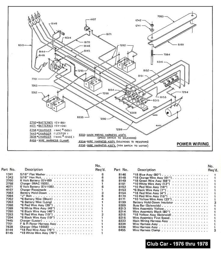 electric club car wiring diagrams club car wiring diagram